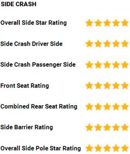 Tesla Model X NHTSA side crash ratings