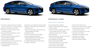 hyundai ioniq electric 2018 specifications